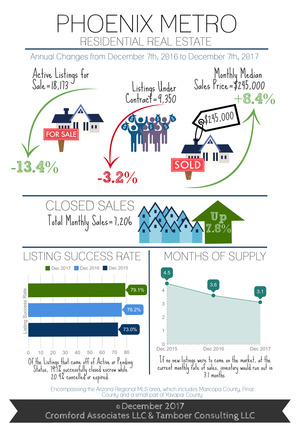 2017-12 Infographic