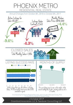 2017-10 Infographic